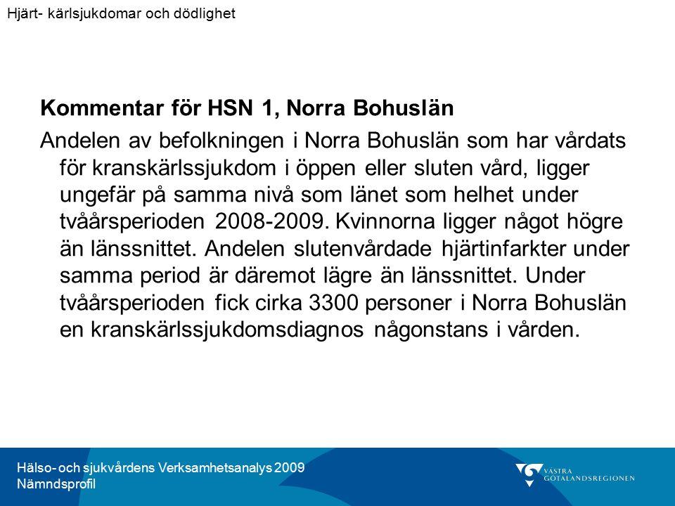 Hälso- och sjukvårdens Verksamhetsanalys 2009 Nämndsprofil Kommentar för HSN 1, Norra Bohuslän Andelen av befolkningen i Norra Bohuslän som har vårdat