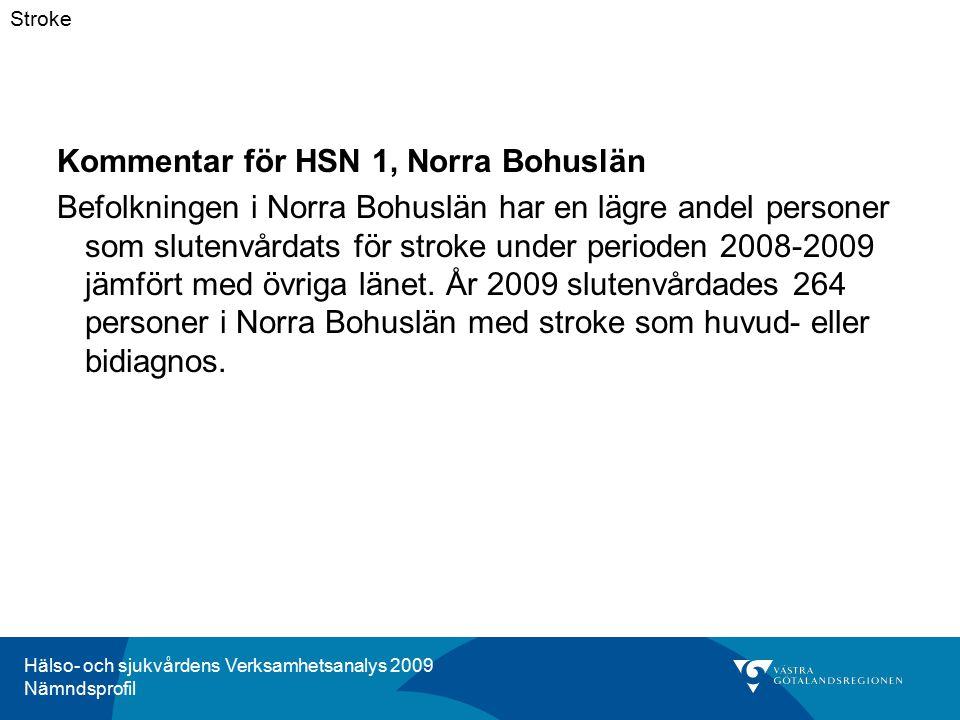 Hälso- och sjukvårdens Verksamhetsanalys 2009 Nämndsprofil Kommentar för HSN 1, Norra Bohuslän Befolkningen i Norra Bohuslän har en lägre andel personer som slutenvårdats för stroke under perioden 2008-2009 jämfört med övriga länet.