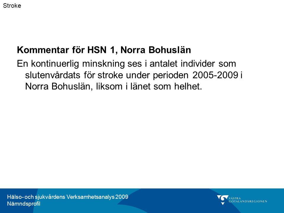 Hälso- och sjukvårdens Verksamhetsanalys 2009 Nämndsprofil Kommentar för HSN 1, Norra Bohuslän En kontinuerlig minskning ses i antalet individer som slutenvårdats för stroke under perioden 2005-2009 i Norra Bohuslän, liksom i länet som helhet.