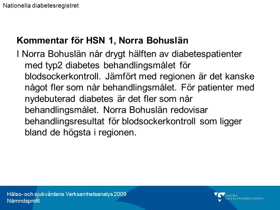 Hälso- och sjukvårdens Verksamhetsanalys 2009 Nämndsprofil Kommentar för HSN 1, Norra Bohuslän I Norra Bohuslän når drygt hälften av diabetespatienter