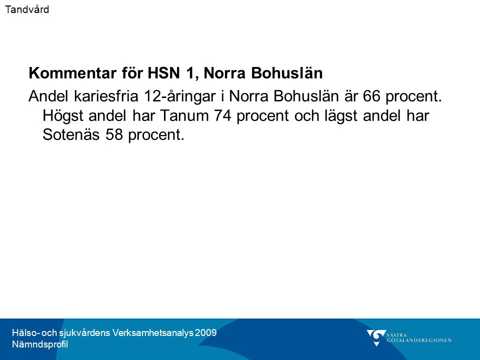 Hälso- och sjukvårdens Verksamhetsanalys 2009 Nämndsprofil Kommentar för HSN 1, Norra Bohuslän Andel kariesfria 12-åringar i Norra Bohuslän är 66 procent.
