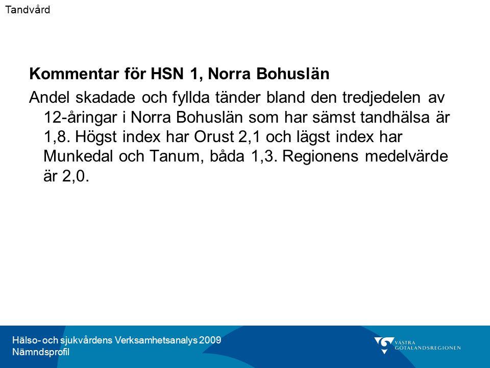 Hälso- och sjukvårdens Verksamhetsanalys 2009 Nämndsprofil Kommentar för HSN 1, Norra Bohuslän Andel skadade och fyllda tänder bland den tredjedelen a