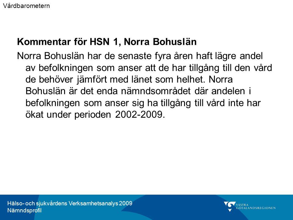 Hälso- och sjukvårdens Verksamhetsanalys 2009 Nämndsprofil Kommentar för HSN 1, Norra Bohuslän Norra Bohuslän har de senaste fyra åren haft lägre andel av befolkningen som anser att de har tillgång till den vård de behöver jämfört med länet som helhet.