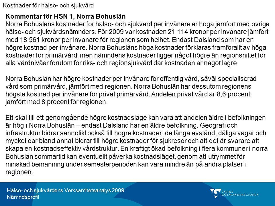 Hälso- och sjukvårdens Verksamhetsanalys 2009 Nämndsprofil Kommentar för HSN 1, Norra Bohuslän Norra Bohusläns kostnader för hälso- och sjukvård per invånare är höga jämfört med övriga hälso- och sjukvårdsnämnders.