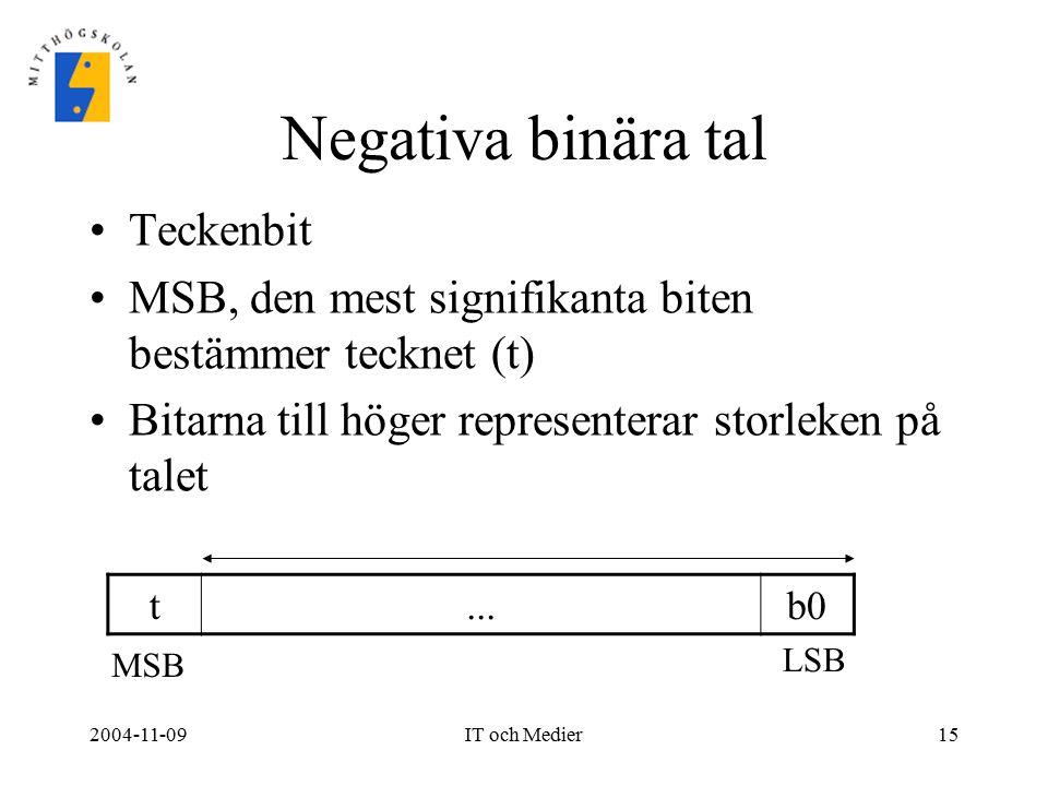 2004-11-09IT och Medier15 Negativa binära tal Teckenbit MSB, den mest signifikanta biten bestämmer tecknet (t) Bitarna till höger representerar storle