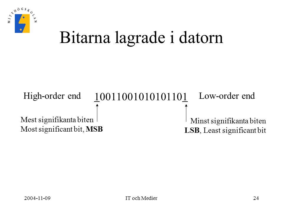 2004-11-09IT och Medier24 Bitarna lagrade i datorn 10011001010101101 Mest signifikanta biten Most significant bit, MSB High-order end Minst signifikan
