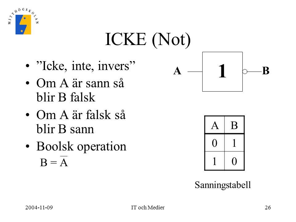 """2004-11-09IT och Medier26 ICKE (Not) """"Icke, inte, invers"""" Om A är sann så blir B falsk Om A är falsk så blir B sann Boolsk operation B = A 1 AB AB 01"""