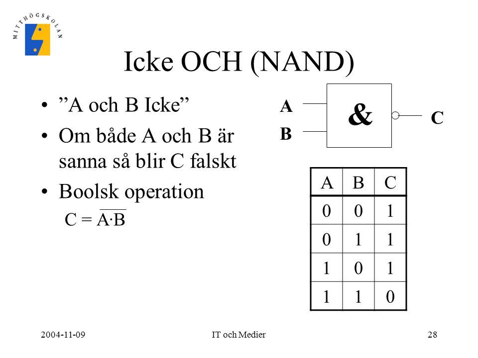 """2004-11-09IT och Medier28 Icke OCH (NAND) """"A och B Icke"""" Om både A och B är sanna så blir C falskt Boolsk operation C = A·B & A B C ABC 001 011 101 11"""