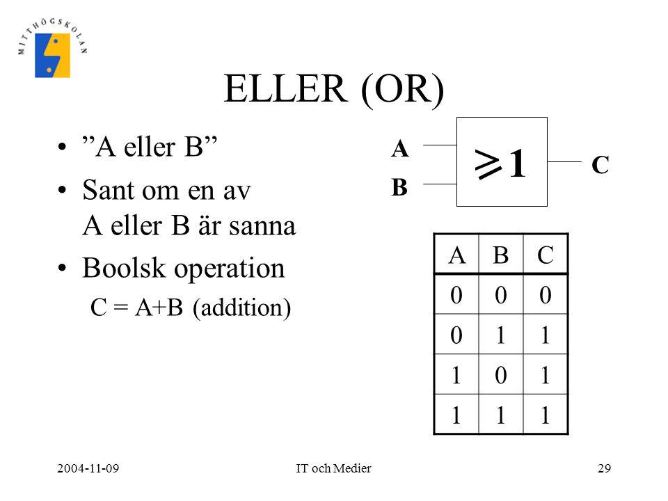 """2004-11-09IT och Medier29 ELLER (OR) """"A eller B"""" Sant om en av A eller B är sanna Boolsk operation C = A+B (addition) > A B C ABC 000 011 101 111 1"""