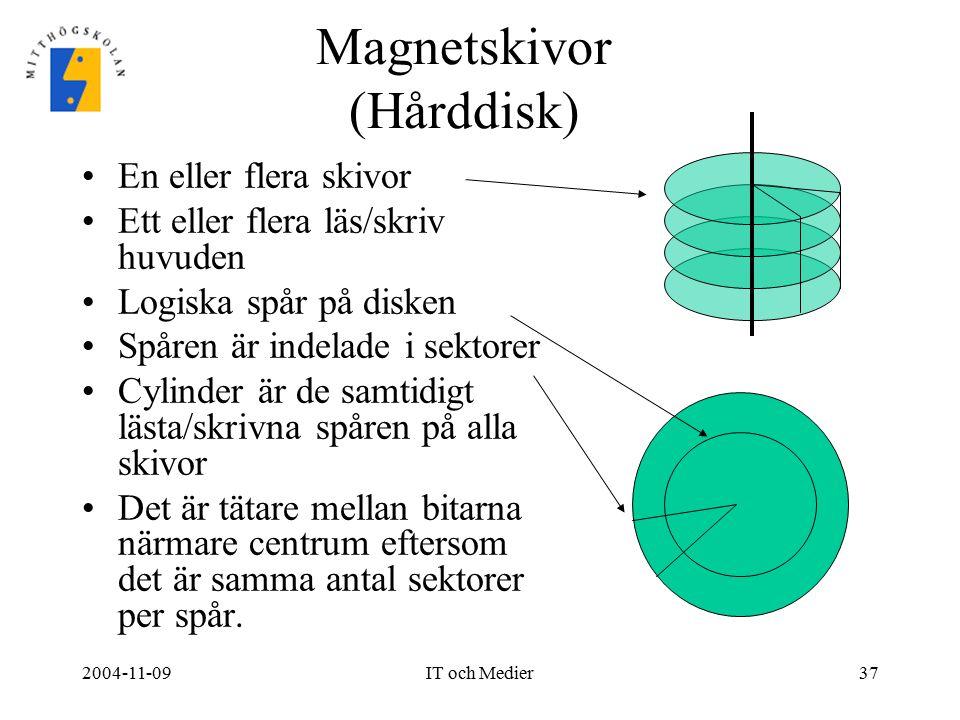 2004-11-09IT och Medier37 Magnetskivor (Hårddisk) En eller flera skivor Ett eller flera läs/skriv huvuden Logiska spår på disken Spåren är indelade i