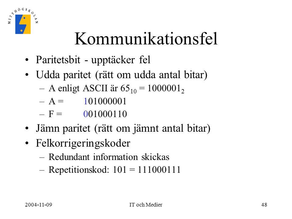 2004-11-09IT och Medier48 Kommunikationsfel Paritetsbit - upptäcker fel Udda paritet (rätt om udda antal bitar) –A enligt ASCII är 65 10 = 1000001 2 –