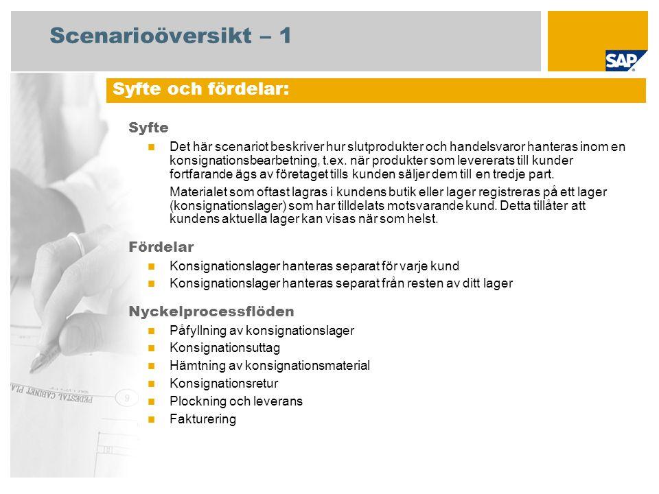 Scenarioöversikt – 2 Krav SAP enhancement package 4 för SAP ERP 6.0 Företagsroller som deltar i processflöden Försäljningsadministration Lagerspecialist Fakturering Kundreskontra Lagerövervakning SAP-applikationskrav: