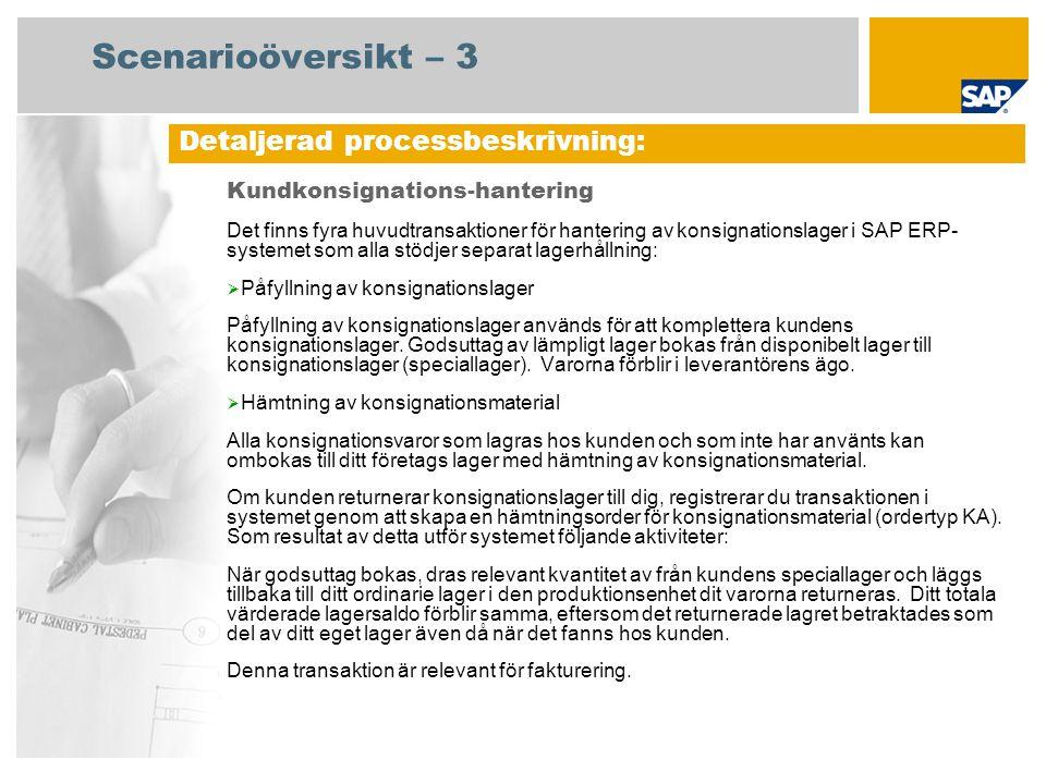 Scenarioöversikt – 3 Kundkonsignations-hantering Det finns fyra huvudtransaktioner för hantering av konsignationslager i SAP ERP- systemet som alla stödjer separat lagerhållning:  Påfyllning av konsignationslager Påfyllning av konsignationslager används för att komplettera kundens konsignationslager.