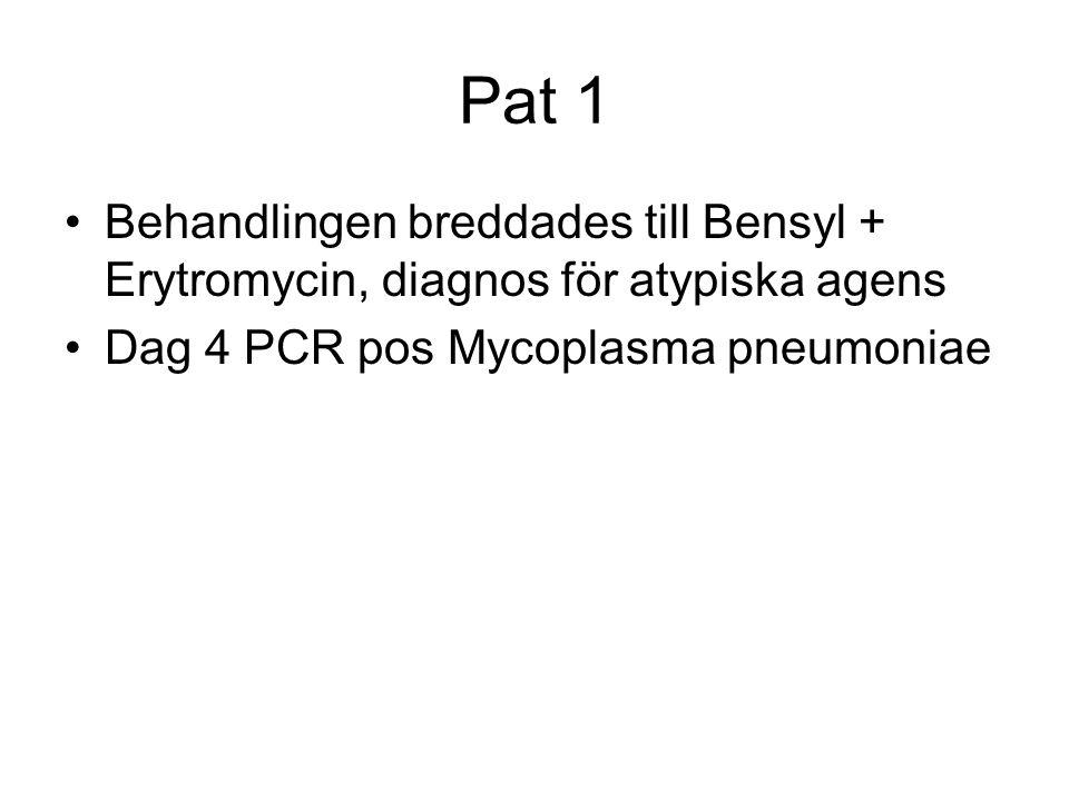 Pat 1 Behandlingen breddades till Bensyl + Erytromycin, diagnos för atypiska agens Dag 4 PCR pos Mycoplasma pneumoniae