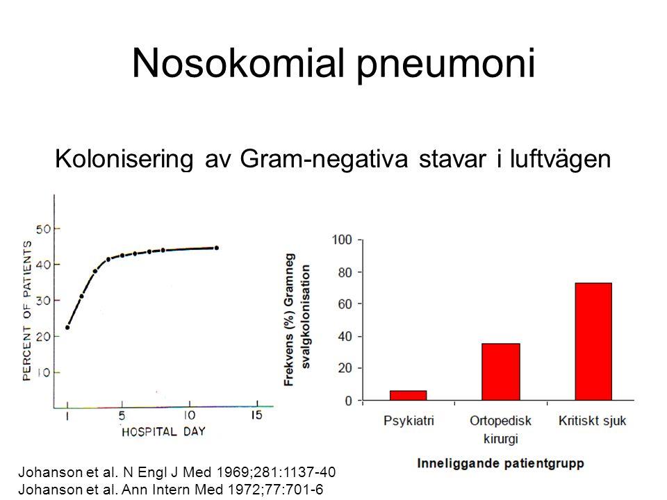Nosokomial pneumoni Kolonisering av Gram-negativa stavar i luftvägen Johanson et al.