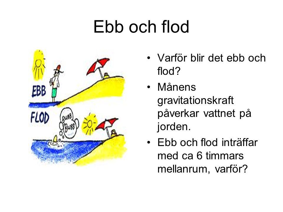 Ebb och flod Varför blir det ebb och flod? Månens gravitationskraft påverkar vattnet på jorden. Ebb och flod inträffar med ca 6 timmars mellanrum, var