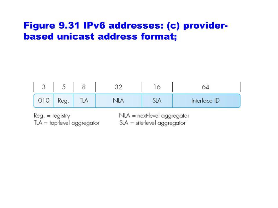 Figure 9.31 IPv6 addresses: (c) provider- based unicast address format;