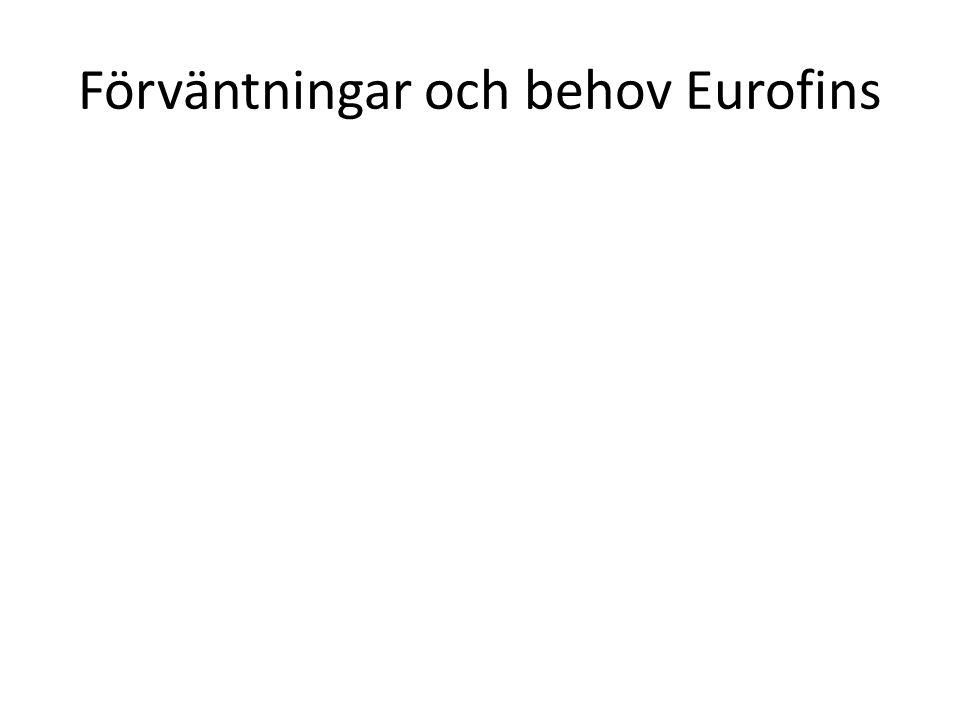Förväntningar och behov Eurofins