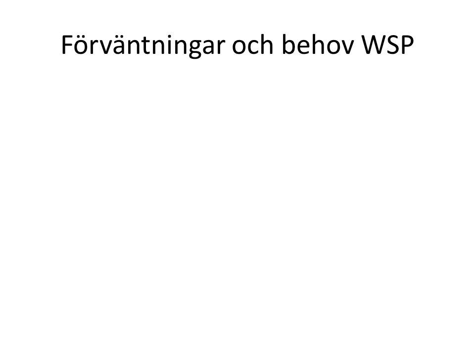 Förväntningar och behov WSP