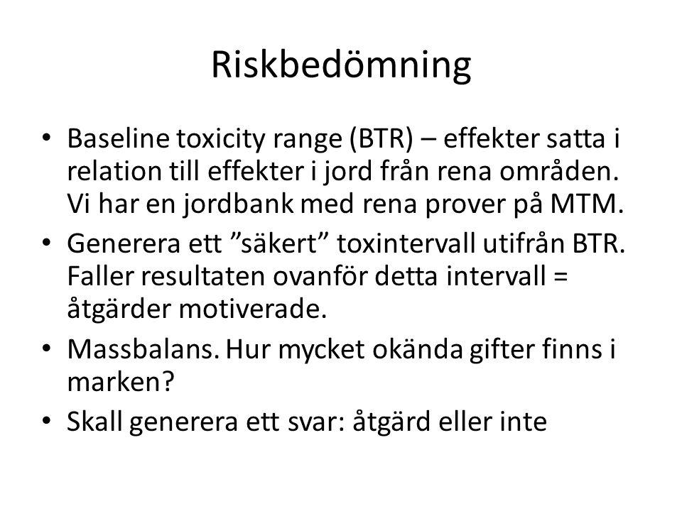Riskbedömning Baseline toxicity range (BTR) – effekter satta i relation till effekter i jord från rena områden.