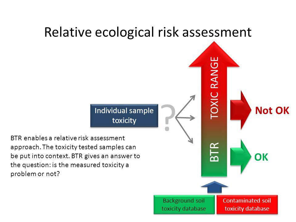 Kemisk analys För validering av effektbaserade metoder under metodutvecklingen Dioxiner, PCB, PAH mfl För massbalansberäkningar: hur mycket av effekten kan förklaras av kemiskt analyserade ämnen.