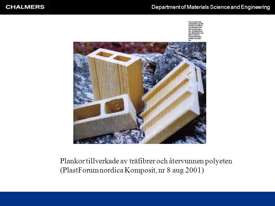 Department of Materials Science and Engineering Plankor tillverkade av träfibrer och återvunnen polyeten (PlastForum nordica Komposit, nr 8 aug 2001)