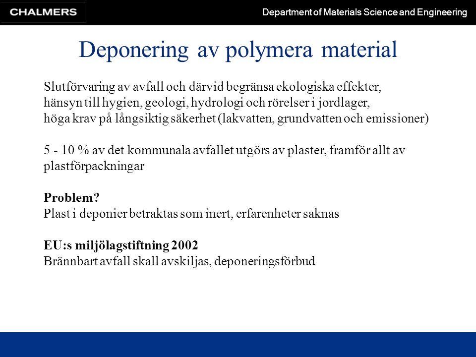 Department of Materials Science and Engineering Deponering av polymera material Slutförvaring av avfall och därvid begränsa ekologiska effekter, hänsy