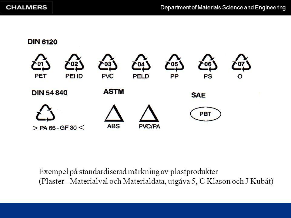 Department of Materials Science and Engineering Exempel på standardiserad märkning av plastprodukter (Plaster - Materialval och Materialdata, utgåva 5
