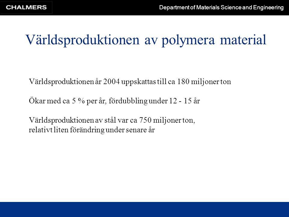 Department of Materials Science and Engineering Termoplaster 80 % Härdplaster 10 % Gummi 10 % De fyra största termoplasterna (PE, PP, PS och PVC) står för ca 70 % av produktionen PE är volymmässigt störs, ca 1/3 av totala produktionen Volymen syntetiska gummin något större än naturgummin Världsproduktionen av polymera material