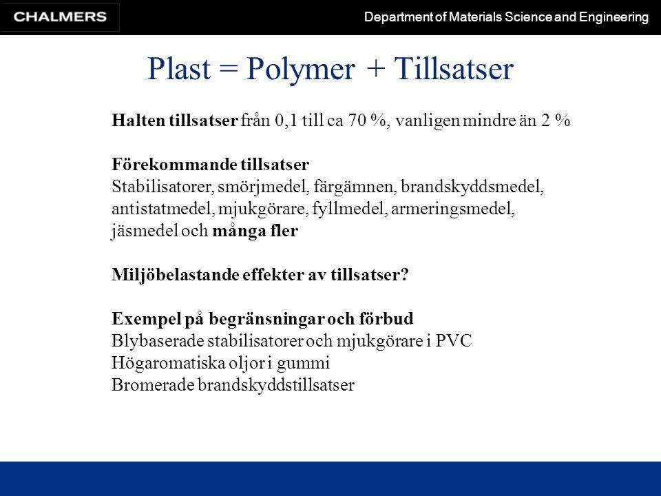Department of Materials Science and Engineering Plast = Polymer + Tillsatser Halten tillsatser från 0,1 till ca 70 %, vanligen mindre än 2 % Förekomma