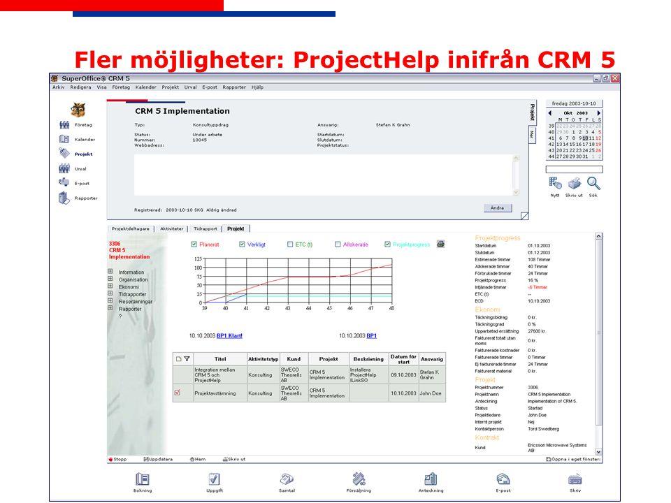 Fler möjligheter: Tidrapporter inifrån CRM 5