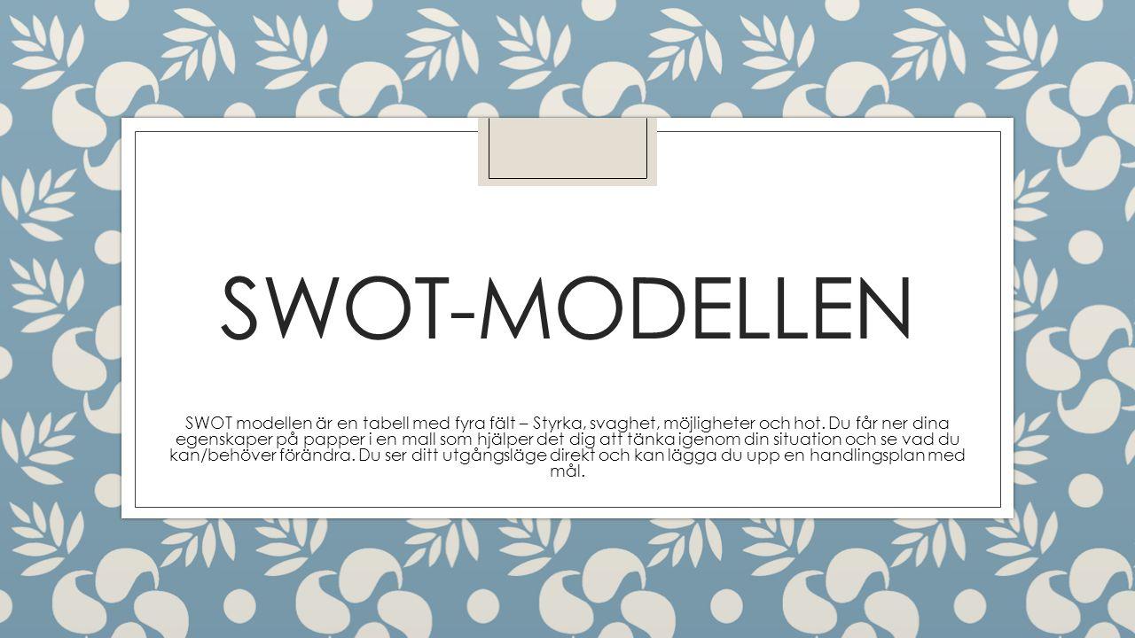 SWOT-MODELLEN SWOT modellen är en tabell med fyra fält – Styrka, svaghet, möjligheter och hot. Du får ner dina egenskaper på papper i en mall som hjäl