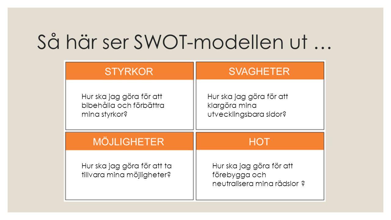 Så här ser SWOT-modellen ut … Hur ska jag göra för att bibehålla och förbättra mina styrkor? Hur ska jag göra för att klargöra mina utvecklingsbara si