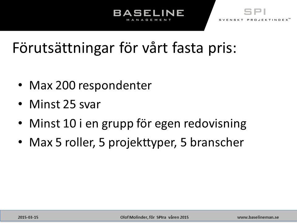 Olof Molinder, för SPIra våren 20152015-03-15www.baselineman.se Max 200 respondenter Minst 25 svar Minst 10 i en grupp för egen redovisning Max 5 roller, 5 projekttyper, 5 branscher Förutsättningar för vårt fasta pris: