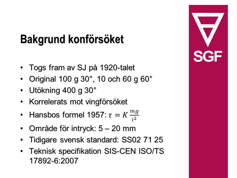 Samstämmighet 100g och 400g kon En jämförelse gjordes 2001En jämförelse gjordes 2001 4 lab deltog (MRM, SGI, SWECO, Bohusgeo)4 lab deltog (MRM, SGI, SWECO, Bohusgeo) Parallella provningar 100 g – 400 g konParallella provningar 100 g – 400 g kon Intrycksområdet 5-7 mm för 100 g kon.Intrycksområdet 5-7 mm för 100 g kon.