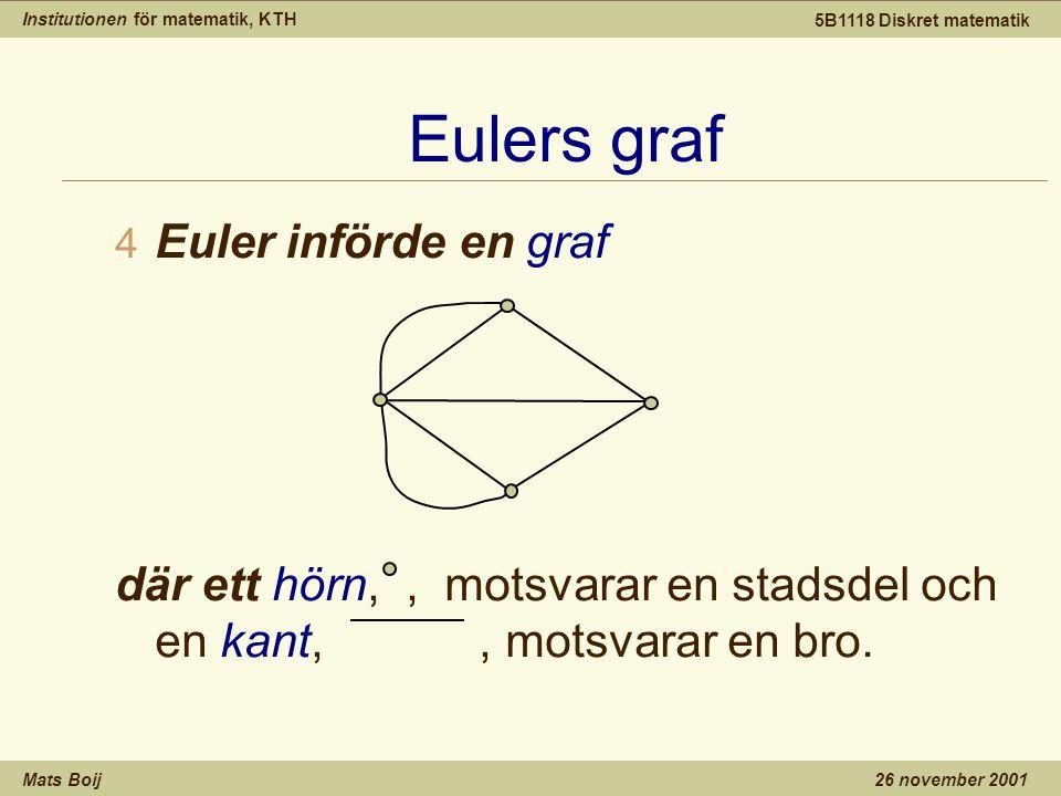 Institutionen för matematik, KTH Mats Boij 5B1118 Diskret matematik 26 november 2001 Eulers graf 4 Euler införde en graf där ett hörn,, motsvarar en stadsdel och en kant,, motsvarar en bro.