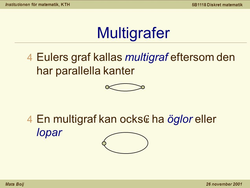 Institutionen för matematik, KTH Mats Boij 5B1118 Diskret matematik 26 november 2001 Multigrafer 4 Eulers graf kallas multigraf eftersom den har parallella kanter 4 En multigraf kan ocks ₢ ha öglor eller lopar