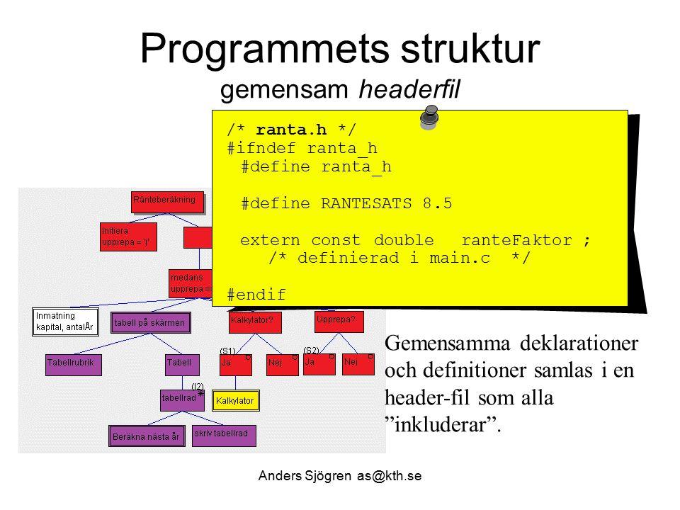 Programmets struktur gemensam headerfil Anders Sjögren as@kth.se /* ranta.h */ #ifndef ranta_h #define ranta_h #define RANTESATS 8.5 extern const doub