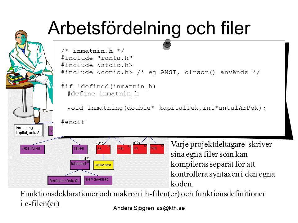 Arbetsfördelning och filer Anders Sjögren as@kth.se /* inmatnin.h */ #include