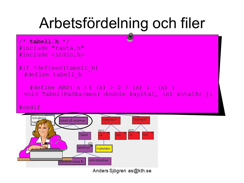 Arbetsfördelning och filer Anders Sjögren as@kth.se /* tabell.h */ #include