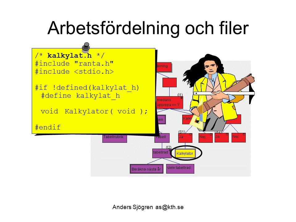 Arbetsfördelning och filer /* kalkylat.h */ #include