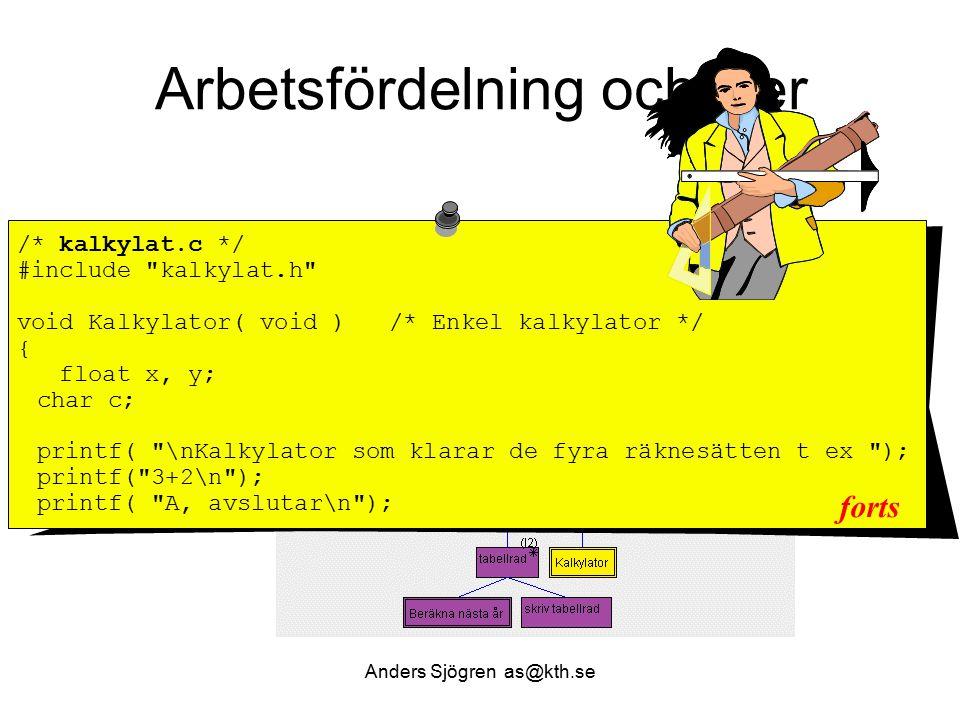 Arbetsfördelning och filer /* kalkylat.c */ #include