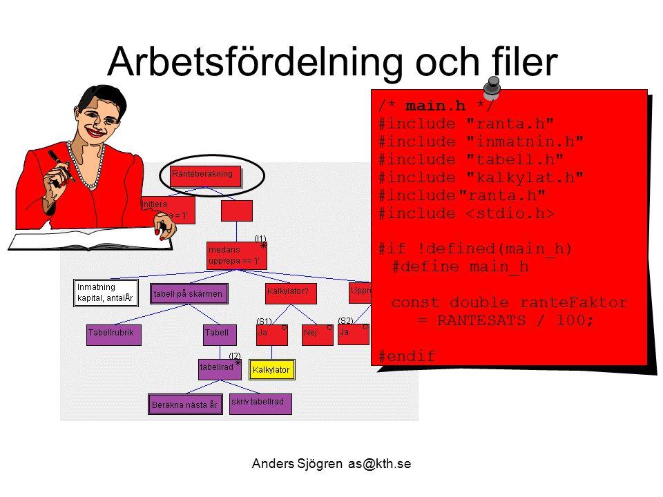 Arbetsfördelning och filer /* main.h */ #include