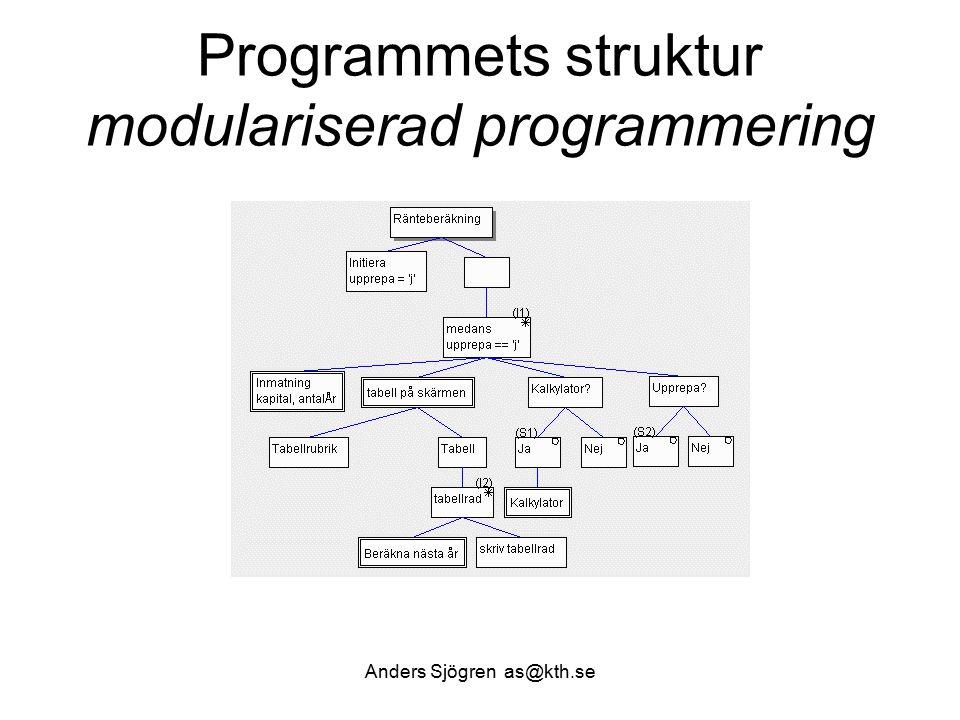 Arbetsfördelning och filer Anders Sjögren as@kth.se /* inmatnin.h */ #include ranta.h #include #include /* ej ANSI, clrscr() används */ #if !defined(inmatnin_h) #define inmatnin_h void Inmatning(double* kapitalPek,int*antalArPek); #endif Varje projektdeltagare skriver sina egna filer som kan kompileras separat för att kontrollera syntaxen i den egna koden.