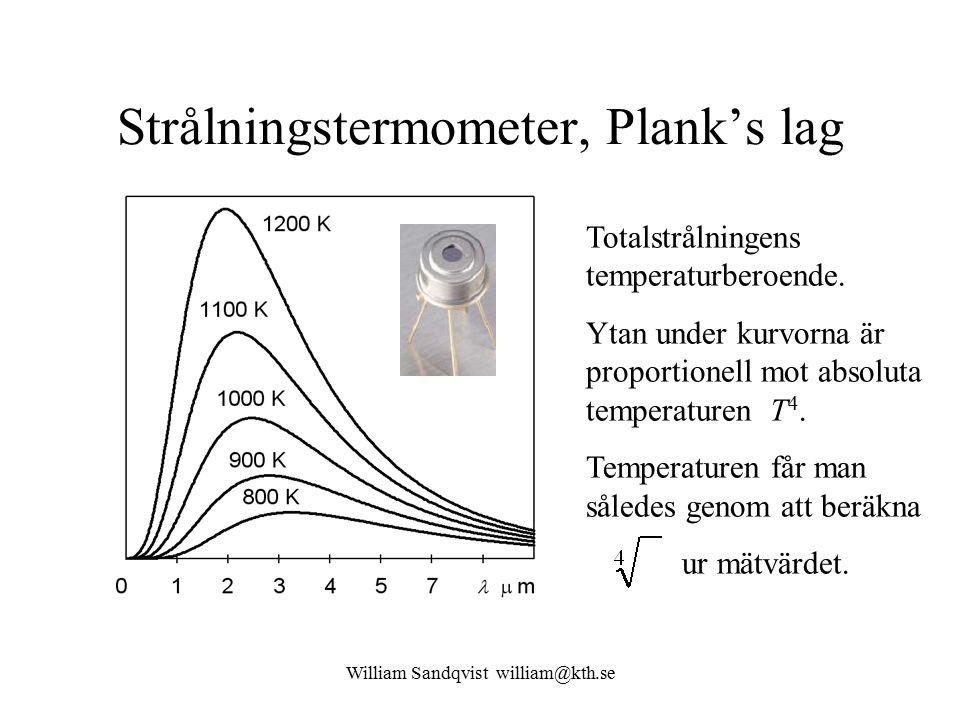 Strålningstermometer, Plank's lag William Sandqvist william@kth.se Totalstrålningens temperaturberoende. Ytan under kurvorna är proportionell mot abso