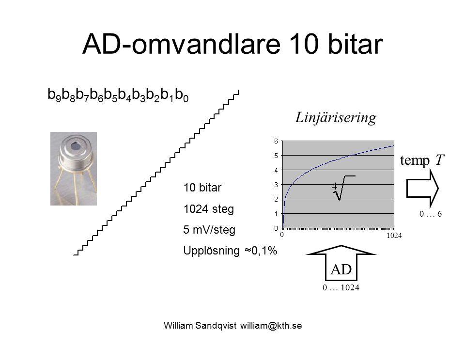 10 bitar 1024 steg 5 mV/steg Upplösning  0,1% b9b8b7b6b5b4b3b2b1b0b9b8b7b6b5b4b3b2b1b0 AD-omvandlare 10 bitar 0 1024 AD temp T Linjärisering 0 … 1024