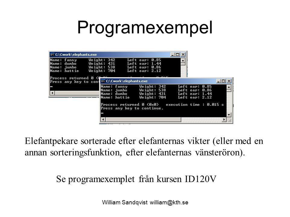 Programexempel Se programexemplet från kursen ID120V Elefantpekare sorterade efter elefanternas vikter (eller med en annan sorteringsfunktion, efter e
