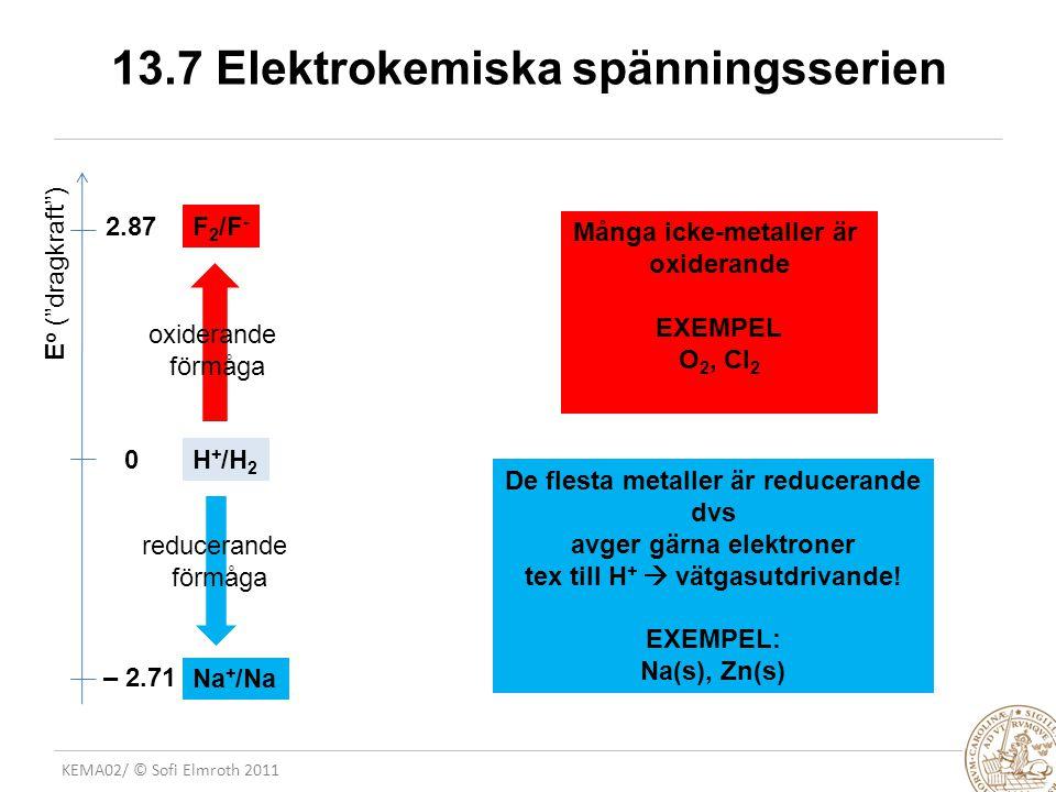 KEMA02/ © Sofi Elmroth 2011 13.7 Elektrokemiska spänningsserien E o ( dragkraft ) H + /H 2 0 F 2 /F - 2.87 Na + /Na – 2.71 oxiderande förmåga reducerande förmåga De flesta metaller är reducerande dvs avger gärna elektroner tex till H +  vätgasutdrivande.