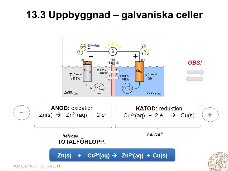 KEMA02/ © Sofi Elmroth 2011 13.3 Uppbyggnad – galvaniska celler ANOD: oxidation Zn(s)  Zn 2+ (aq) + 2 e - KATOD: reduktion Cu 2+ (aq) + 2 e -  Cu(s) – + halvcell TOTALFÖRLOPP: Zn(s) + Cu 2+ (aq)  Zn 2+ (aq) + Cu(s) OBS!