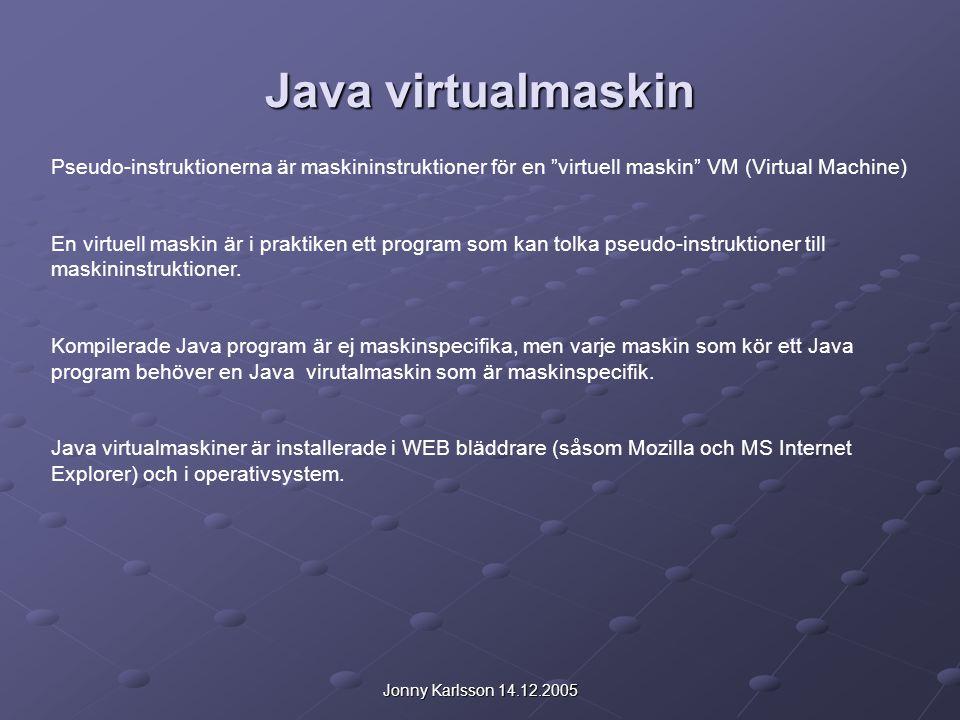 Jonny Karlsson 14.12.2005 Olika typer av Java program Program med textbaserat gränssnittProgram med textbaserat gränssnitt Applets som används i Internet bläddrare Applets som används i Internet bläddrare Fönsterapplikationer som använder ett grafiskt användargränssnittFönsterapplikationer som använder ett grafiskt användargränssnitt